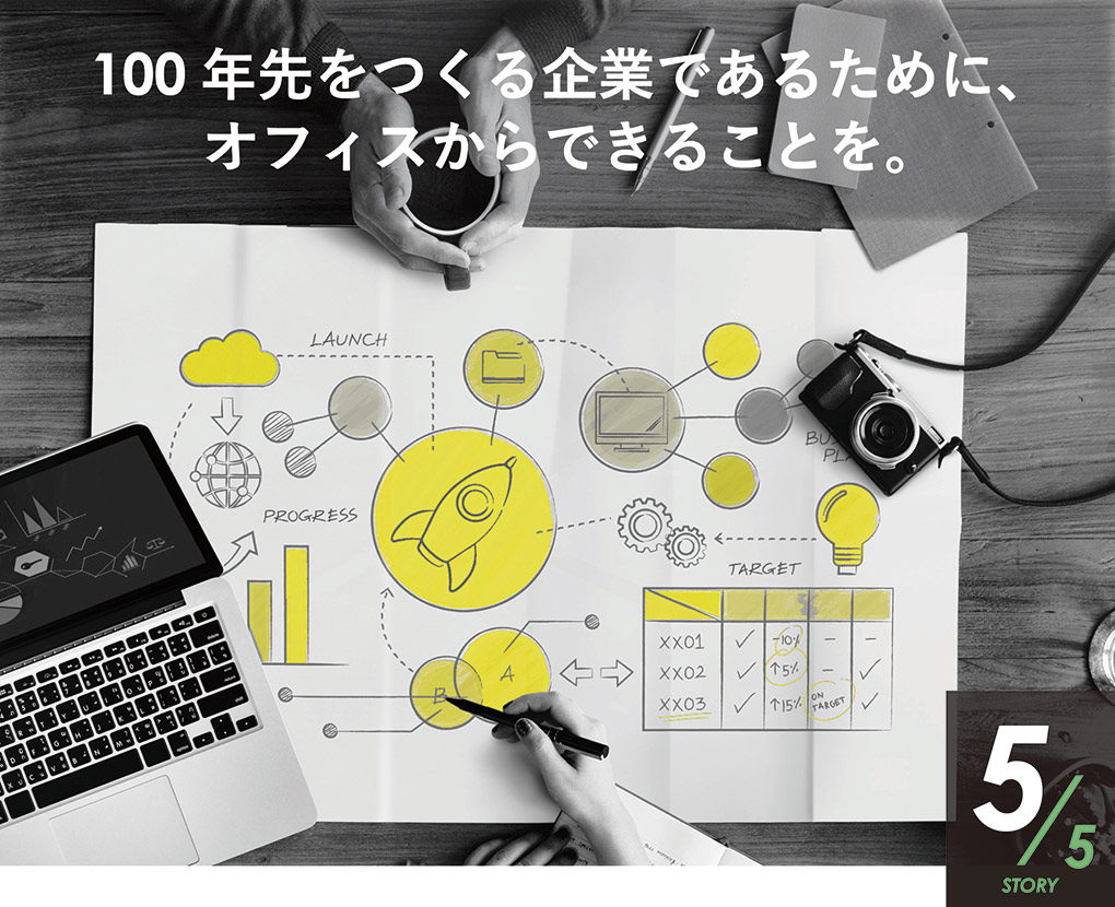 100年先をつくる企業であるために、オフィスからできることを。